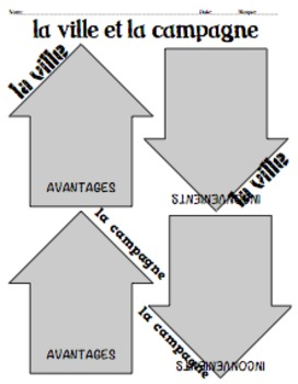 City vs. Country/Comparative Mini-Unit Bundle with Multimedia PowerPoint