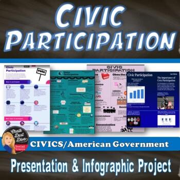 Civic Participation Power Point, Survey, Info-graphic Project (Civics)