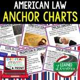 American Law Anchor Charts, American Law Posters, Civics Anchor Charts