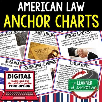 Civics American Law Anchor Charts (52 Charts)