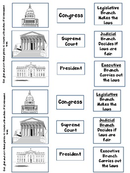 Civics And Government Lapbook: A Set of Printables by ...