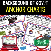 Background of Government Anchor Charts, Government Posters, Civics Anchor Charts