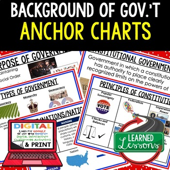 Civics Background of Government Anchor Charts