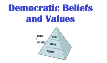 Civics- Belief vs Value Lesson Plan!