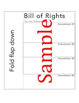 Civics Bill of Rights: Notes, Powerpoint, and Drawing worksheet