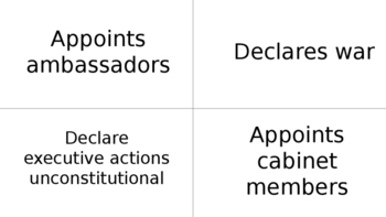 Civics - Branches of Government Sort