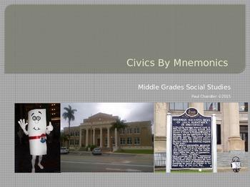 Civics By Mnemonics