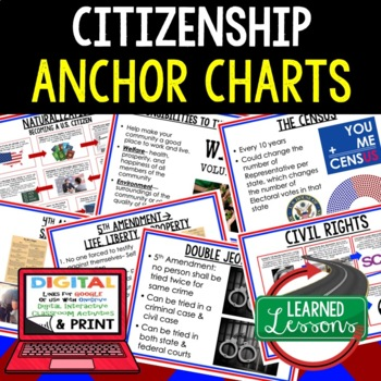 Civics Citizenship and Justice Anchor Charts 53 Charts