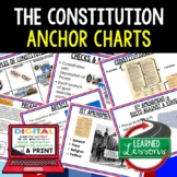 Constitution Anchor Charts, Constitution Posters, Civics Anchor Charts