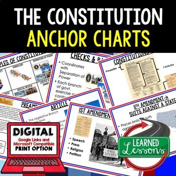 Civics Constitution Anchor Charts #halfoffhalftime