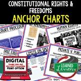 Civics Constitutional Freedoms 1st Amendment Anchor Charts