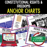 Constitutional Freedoms Anchor Charts, Posters, Civics Anchor Charts