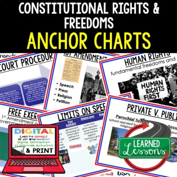 Civics Constitutional Freedoms 1st Amendment Anchor Charts