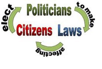 Civics- Unit Plans DAILY Lesson Plans for the ENTIRE COURSE!