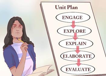 Civics- ENTIRE Unit 2 Lesson Plans- Canadian Government and Political Process!