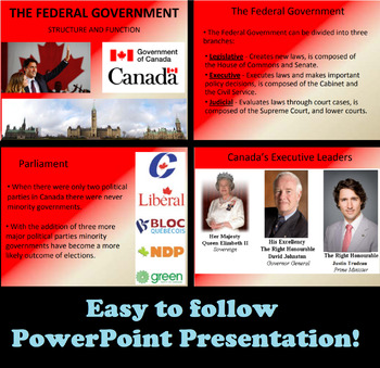 Civics- ENTIRE Unit 2 Lesson Plans- Canadian Government and Political Process!