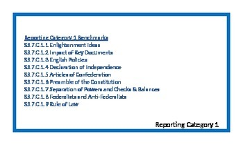 Civics EOC 1st Reporting Category Vocabulary
