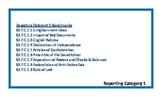 Civics EOC 1st Reporting Category Vocabulary