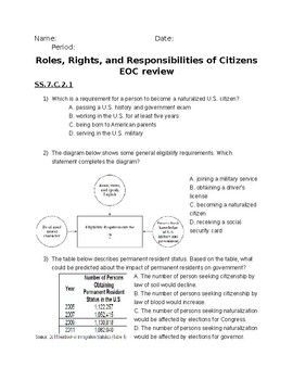 Civics EOC review Category 2