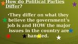 Civics Election Unit Day 1+2 Political Parties