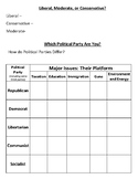 Civics Election Unit Day 1 Political Parties Graphic Organizer
