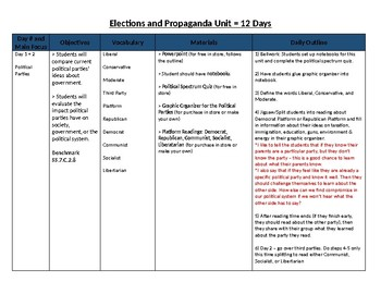 Civics Election Unit Plan