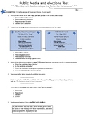 Civics Elections Unit Test