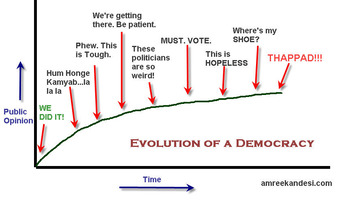 Civics- Evolution of Democracy Timeline Assignment!