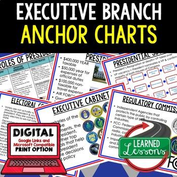 Civics Executive Branch 42 Anchor Charts