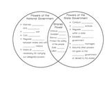 Civics Federalism Venn Diagram (Division of Power)