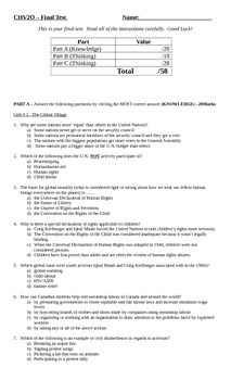 Civics Final Test/Exam
