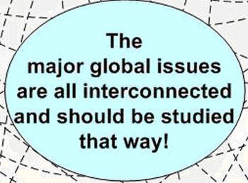 Civics- Global Issues CULMINATING!