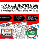 How A Bill Becomes a Law Activity Sequencing, Research, &