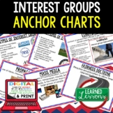 Interest Groups, Public Opinion, and Media Anchor Charts, Civics Anchor Charts