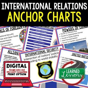 Civics International Relations 57 Anchor Charts
