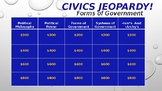 Civics Jeopardy Game - Forms of Government