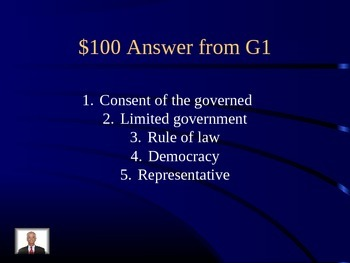 Civics Jeopardy on SOL 2