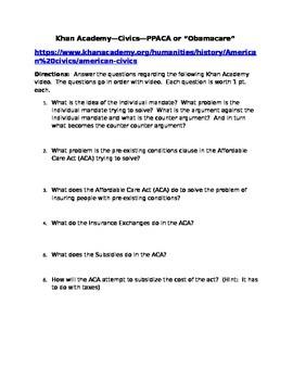 Civics--PPACA Khan Academy Video Guide