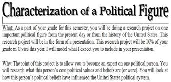 Civics Project - Characterization of a Political Figure