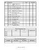 Civics Standards Data Tracking Sheet