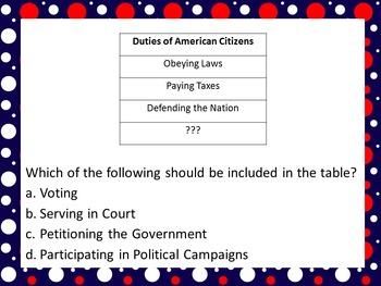 Civics Test Prep Questions