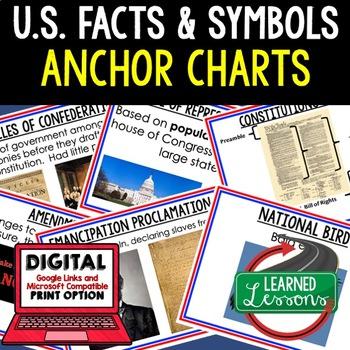 Civics US Facts and Symbols Anchor Charts (25 Charts)