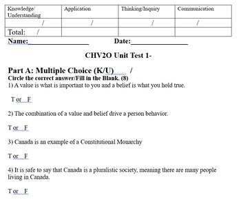 Civics- Unit 1- Civics and Citizenship!