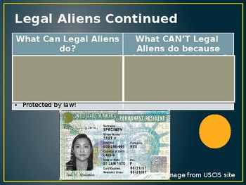 Civics: Unit 1 Day 6 Residents, Aliens, Refugees