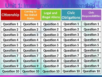 Civics: Unit 1 Study Game for Unit 1 Test