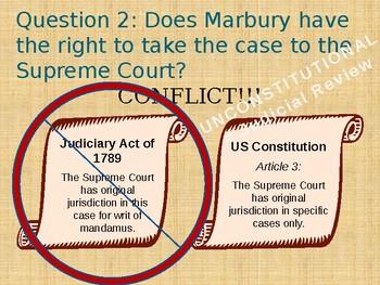 Civics Unit 10 Day 8 Marbury v Madison