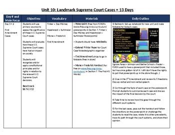 Civics Unit 10 Plan Landmark Supreme Court Cases