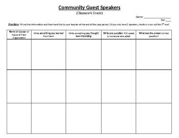 Civics Unit 11 Day 13 Community Speakers Worksheet