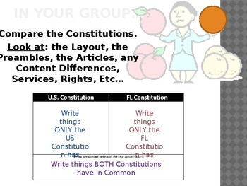 Civics Unit 11 Day 8 Supremacy Clause - Constitutions - Popular Sovereignty