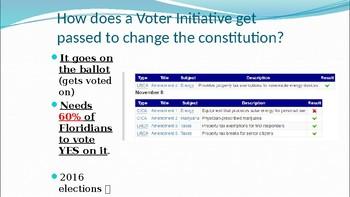 Civics Unit 11 Day 10 Making Amendments Powerpoint